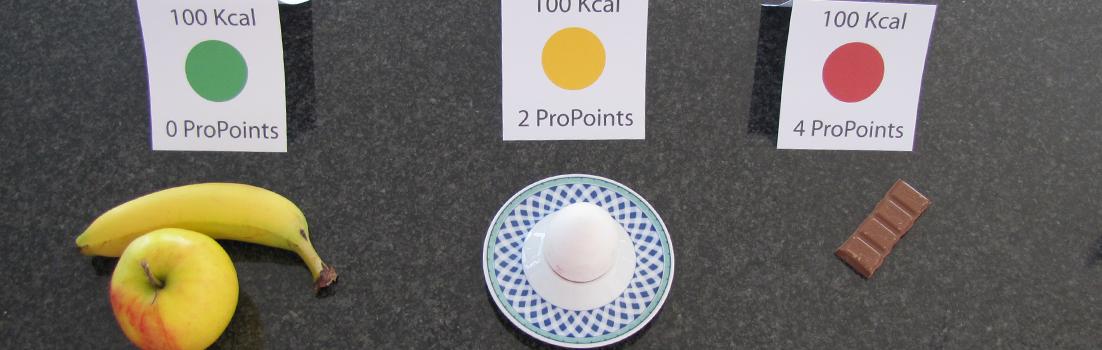 Kalorien vs Punkte oder Ampel